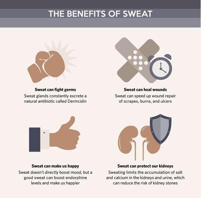 benefits-of-sweat-002